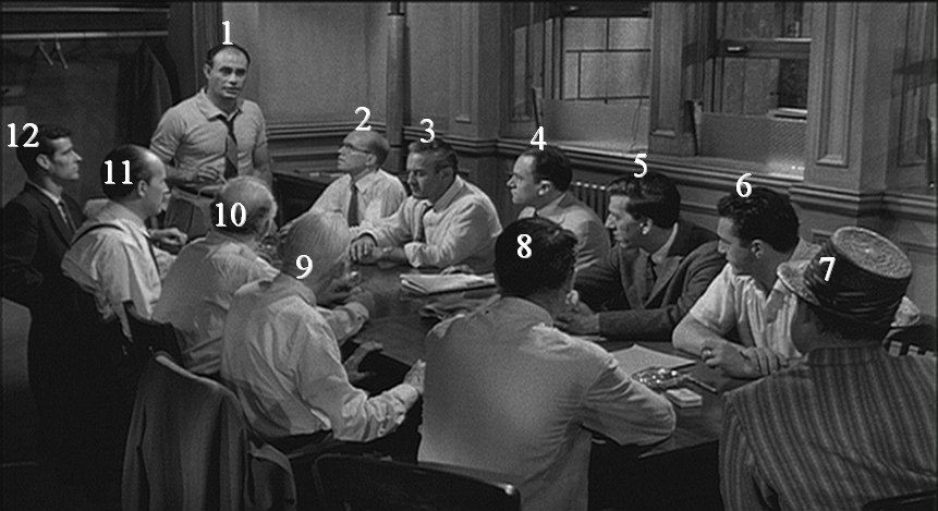12 angry men relating to management and leadership The 1957 film twelve angry men serves as an excellent example demonstrating sources of power and influence tactics in leadership at the start, the foreman of the jury sits at the head of the table and assigns each juror a number.